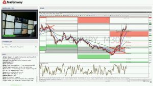 Forex Trading Strategy Webinar Video For Today: (LIVE Wednesday April 19, 2017)