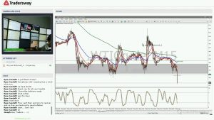 Forex Trading Strategy Webinar Video For Today: (LIVE Thursday April 27, 2017)