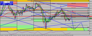 looking to sell aud-jpy