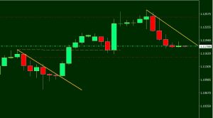 80 PIP EURUSD BULLISH TRADE