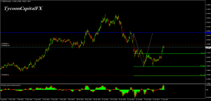 GBPCAD(Plan trade working out, could it still hold though?)