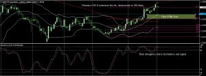 UK MANUFACTURING PMI IN FOCUS-GBPCHF DAILY ANALYSIS FOR 02.05.2017