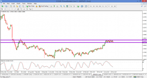 GBPNZD – HITS TARGET @81.696