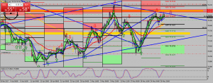 looking to sell nzd-yen
