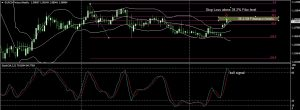 EURCHF DAILY ANALYSIS FOR 22.05.2017
