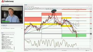 Forex Trading Strategy Webinar Video For Today: (LIVE Thursday May 18th, 2017)
