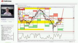 Forex Trading Strategy Webinar Video For Today: (LIVE Friday May 19, 2017)