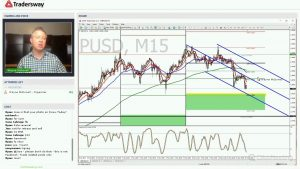Forex Trading Strategy Webinar Video For Today: (LIVE Friday May 12, 2017)