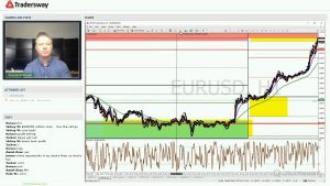 Forex Trading Strategy Webinar Video For Today: (LIVE Tuesday, May 16, 2017)