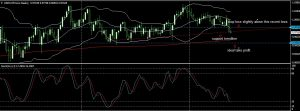 USDCHF DAILY ANALYSIS FOR 25.05.2017-SWING TRADE