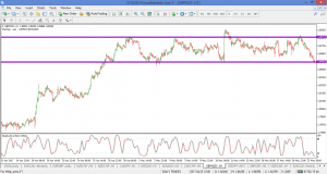 GBPNZD HIT TARGET @1.750 FOR 1080 PIPS
