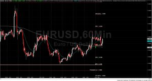 UPDATE: Support Found. –EURUSD Holding at last weeks weekly pivot