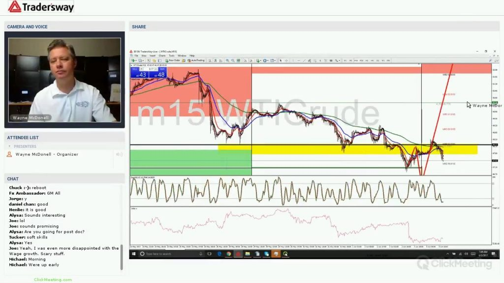 Forex review 2017