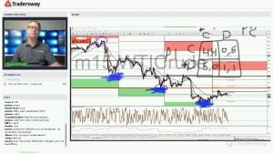 Forex Trading Strategy Webinar Video For Today: (LIVE Tuesday, June 13, 2017)