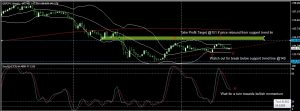 GBPJPY DAILY ANALYSIS FOR 23.06.2017