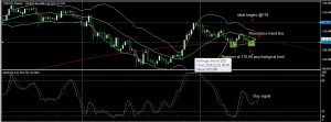 USDJPY Daily Analysis for 19.06.2017