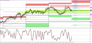 If you are long AUDJPY then why not NZDJPY too