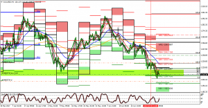 xAUUSD Gold long position 11 July