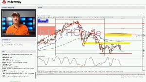 Forex Trading Strategy Webinar Video For Today: (LIVE Tuesday July 11, 2017)