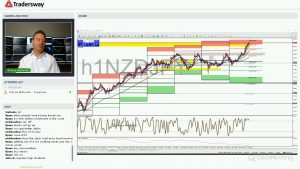 Forex Trading Strategy Webinar Video For Today: (LIVE Thursday July 27th, 2017)