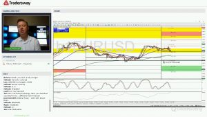 Forex Trading Strategy Webinar Video For Today: (LIVE Monday July 10th, 2017)