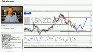 Forex Trading Strategy Webinar Video For Today: (LIVE Monday July 24, 2017)   Forex.Today