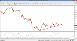 GBPJPY – FOLLOW UP – 20 AUG