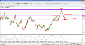 NZDUSD – TOPPING OUT? 21 JULY