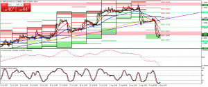 Cable analysis after NFP numbers