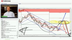 Forex Trading Strategy Webinar Video For Today: (LIVE Thursday August 10, 2017)
