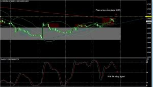 USDCNH ANALYSIS FOR 15.08.2017