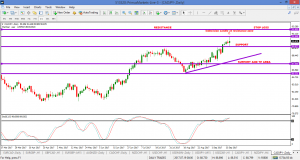 CADJPY – COUNTER TREND TRADE – 17 sept