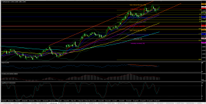 EURUSD Forecast and Technical Analysis September 20th