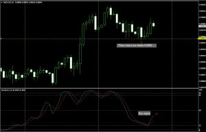 NZDCAD ANALYSIS FOR 28.09.2017