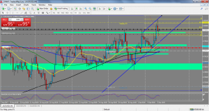 aud/usd brake out