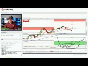 Forex Trading Strategy Webinar Video For Today: (LIVE Wednesday October 4, 2017)