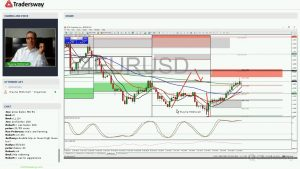 Forex Trading Strategy Webinar Video For Today: (LIVE Wednesday October 11, 2017)