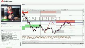 Forex Trading Strategy Webinar Video For Today: (LIVE Friday October 13, 2017)