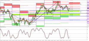 AUDJPY waiting for the right shoulder
