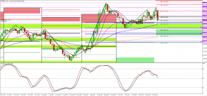 You are watching GBPJPY, right?