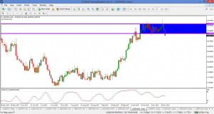 USDMXN – BREAKS CONSOLIDATION – 20 NOV