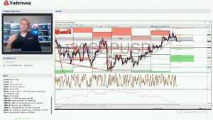 Forex Trading Strategy Webinar Video For Today: (LIVE Tuesday November 28, 2017)