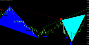 AUDCAD Bearish Cypher Potential Short Opportunity 12-14-2017