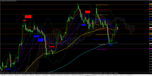 Crude Oil Forecast And Technical Analysis Dec 11th