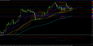 Crude Oil Forecast And Technical Analysis Dec 6th