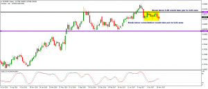 EURGBP – 13 WEEKS' OF CONSOLIDATION – 18 DEC
