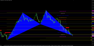 EURNZD Bullish Cypher Potential Long Opportunity