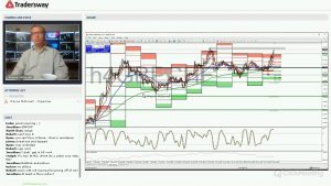 Forex Trading Strategy Webinar Video For Today: (LIVE November 30, 2017)