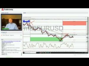Forex Trading Strategy Webinar Video For Today: (LIVE Tuesday December 12, 2017)