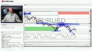 Forex Trading Strategy Webinar Video For Today: (LIVE Wednesday, December 13th, 2017)